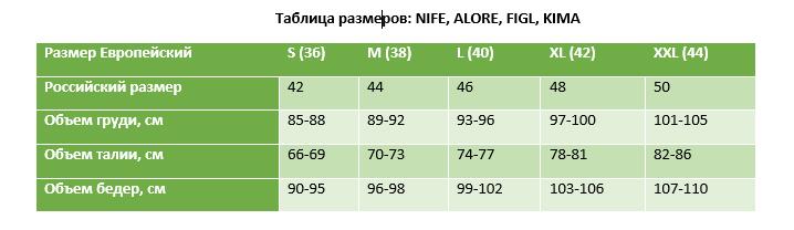 таблица размеров польских брендов Nife, Alore, Figl, Kima