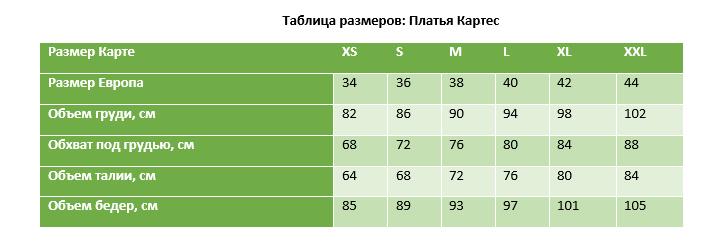 польская таблица размеров платьев