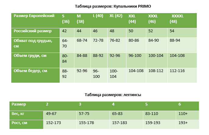 таблица польских размеров купальников и леггинс